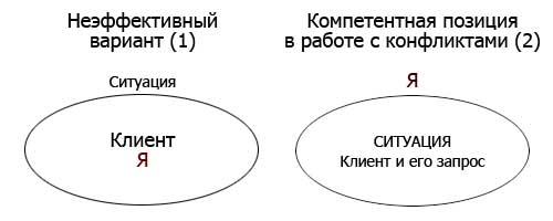 Эмофон2