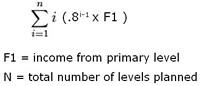 Математическая формула, которая увеличит ваши продажи в 2-3 раза