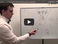 Как уменьшить не оплаченные заказы в два раза (видео)