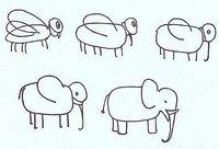 Из мухи в слона – раздувание ничтожных результатов.