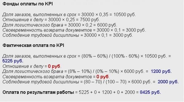 Фонд оплаты по KPI