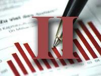 Оплата труда на основе KPI. Метод II
