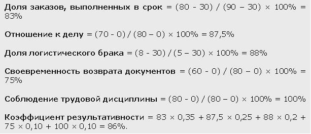 Индексы KPI