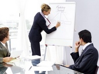 Алгоритм подготовки успешной Презентации