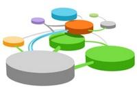 Структура отдела продаж