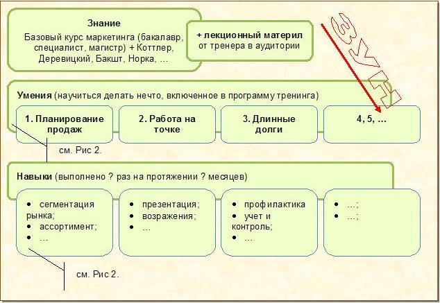 Рисунок к статье В.Петриченко
