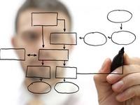 Роль бизнес-процессов при успешном внедрении CRM системы в компании