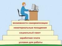 Мотивация: теории и практика