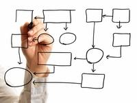 Каналы продаж: плюсы и минусы