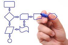 Как выстроить свой бизнес-процесс отдела продаж