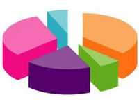 Поиск новых рынков сбыта с помощью сегментирования (2)