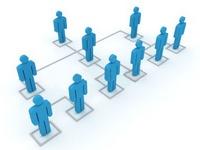 5 коммерческих подразделений компании и их взаимодействие в продажах