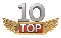 ТОП-10 главных вопросов для глубокой диагностики клиента